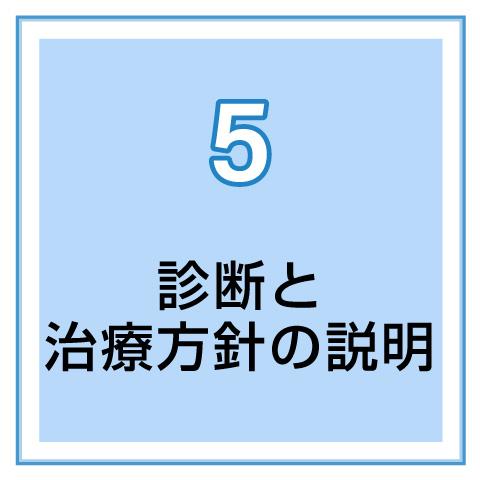 5.診断と治療方針の説明