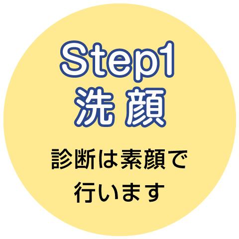step1 洗顔 診断は素顔で行います