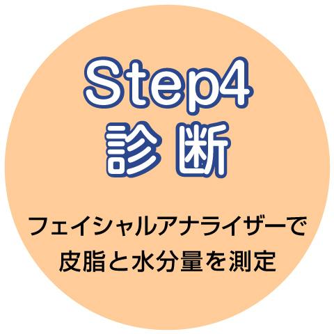 step4 診断 フェイシャルアナライザーで皮脂と水分量を測定